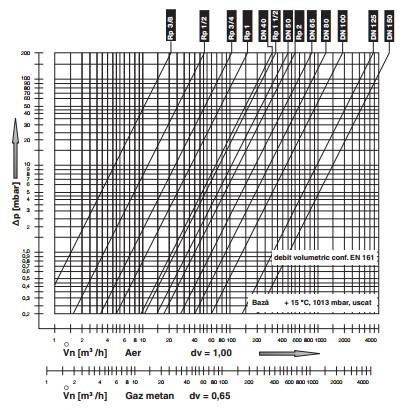 diagrama MVD X - 1