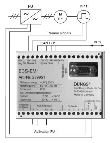 Control BCS-EM1 viteza