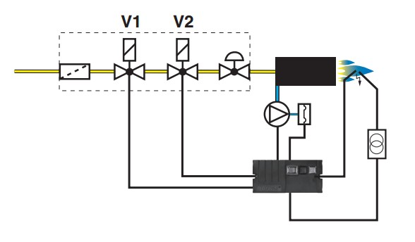 Exemplu utilizare 2 MPA 41xx