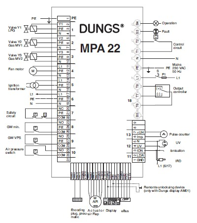 Diagrama conexiuni modulare pneumatica MPA22