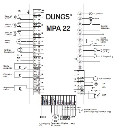 Diagrama trei trepte motorina MPA22