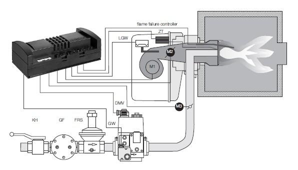 Modulare electronica MPA22
