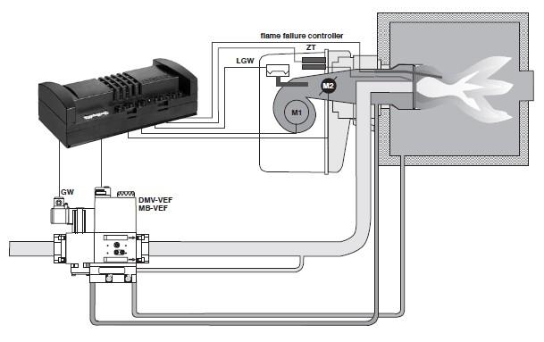 Modulare pneumatica MPA22