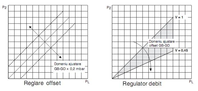 Offset GB-GD 055-057 D01