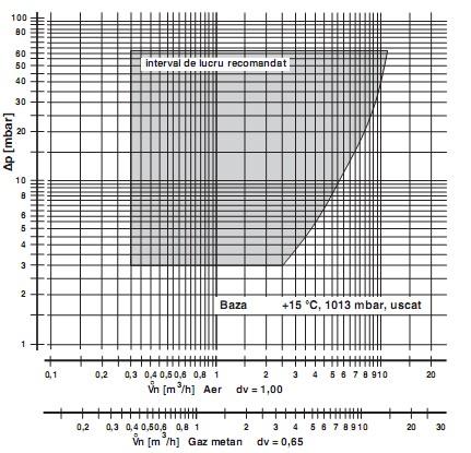 Diagrama GB-LEP 055 D01