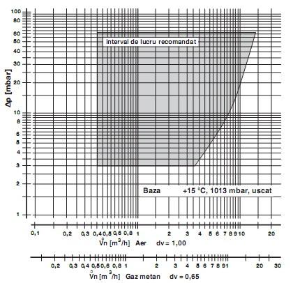 Diagrama GB-LEP 057 D01