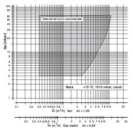 Diagrama GB-M-P 055 D01