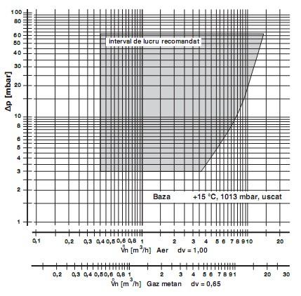 Diagrama GB-M-P 057 D01