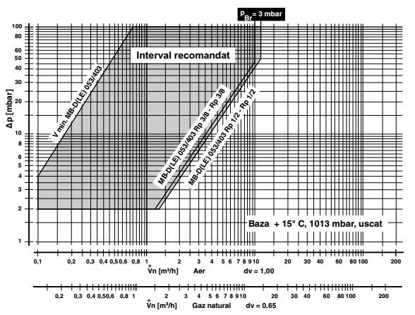 diagrama MB-DLE 403 B01