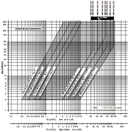 diagrama MB-DLE 405-407-410-412 B01