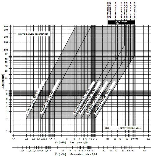 diagrama MB-DLE 405-407-410-412 B07