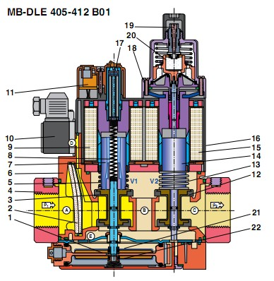 sectiune MB-DLE 405-407-410-412 B01