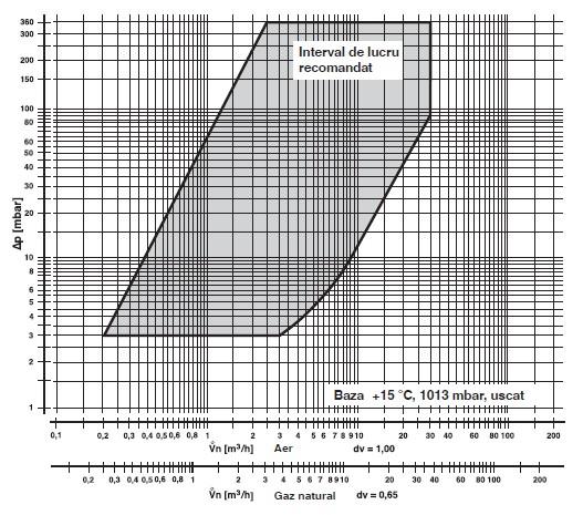 diagrama MBC-120