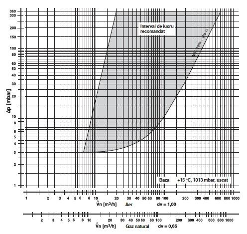 diagrama MBC-1200