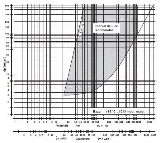 diagrama MBC-3100