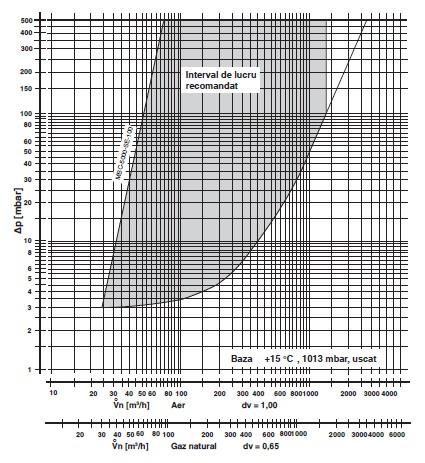 diagrama MBC-5000