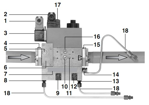 Overview MB-VEF 407-412