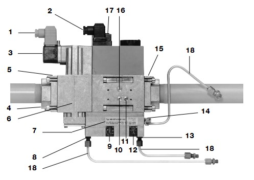 Overview MB-VEF 415-425