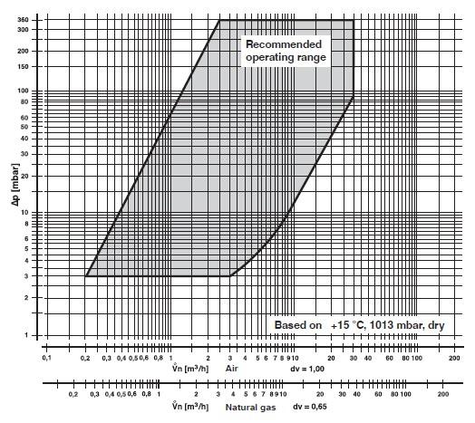 diagram MBC-120