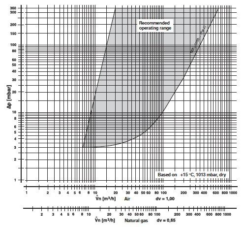 diagram MBC-1200