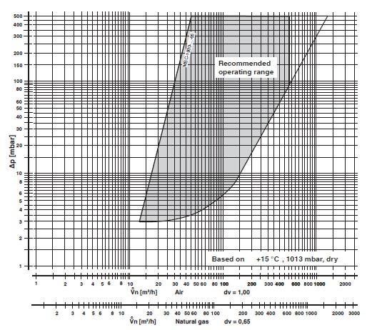 diagram MBC-1900