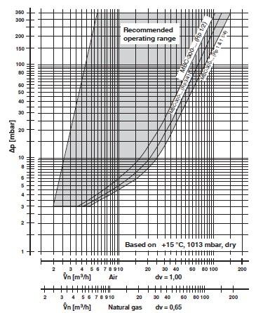 diagram MBC-300
