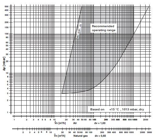 diagram MBC-3100