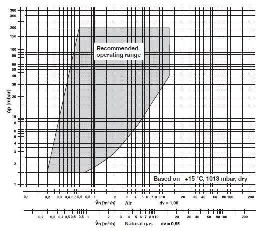 diagram MBC-65