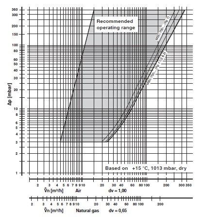 diagram MBC-700