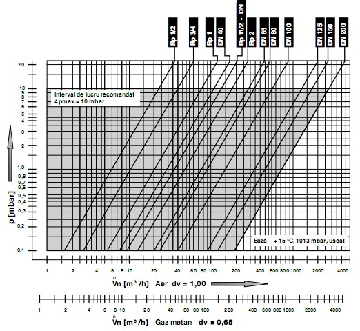 diagrama-GF-GF-1-GF-3-GF-4.jpg