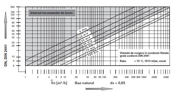 diagrama MVD SGN SGV - 2