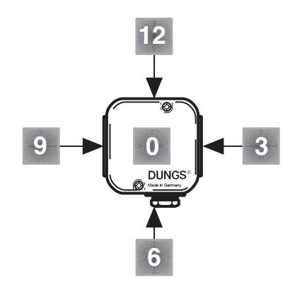 Schema Presostat GW A4 HP