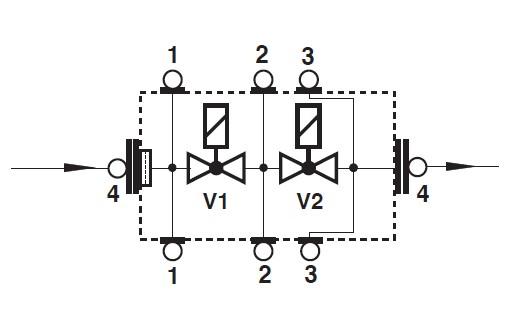 Montaj GW A5 - DMV 507-520/11 - 2