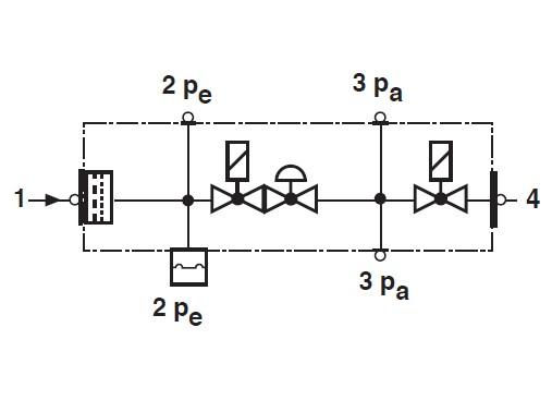Montaj GW A5 - MB-DLE 403 - 2