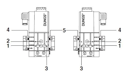Montaj GW A5 - MBC-300-700-1200 - 1