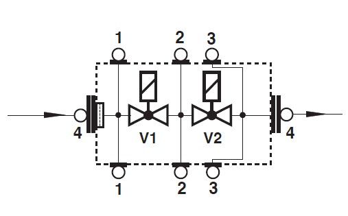 Montaj GW A5 - MBC-300-700-1200 - 2
