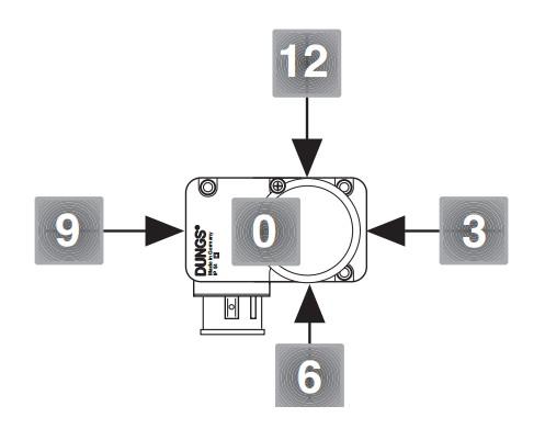 Schema Presostat GW A6