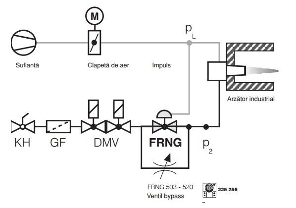 Aplicatie regulator de presiune constanta