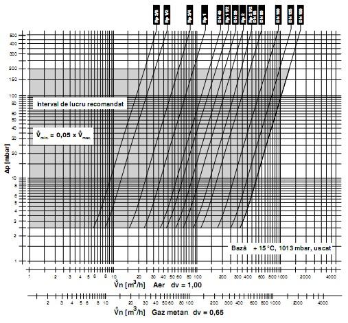 diagrama FRS