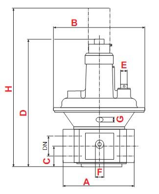 dimensiuni FRS 1