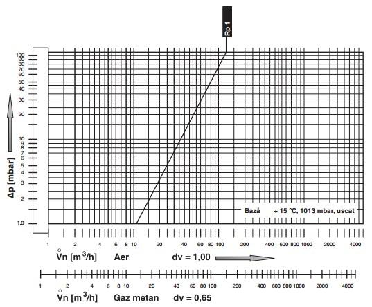 diagrama-FRSBV.jpg