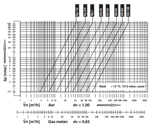diagrama FRU