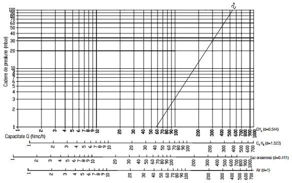 Diagrama RG 1 bar filtru-3