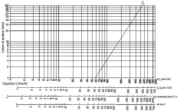 Diagrama RG 2 bar filtru-3