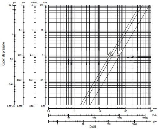 Diagrama BV Geca-2