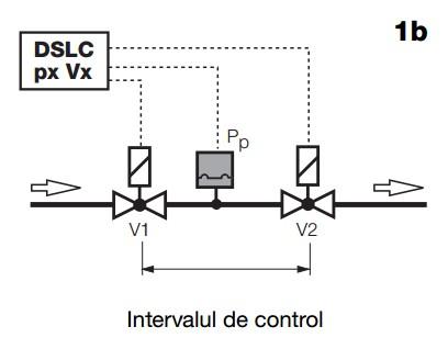 Faza control 1b