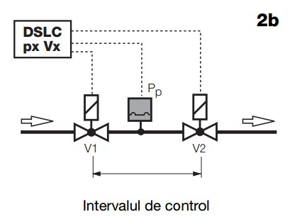 Faza control 2b