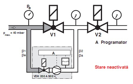 Faza-1-functionare-VDK-200-A-S02-H2.jpg