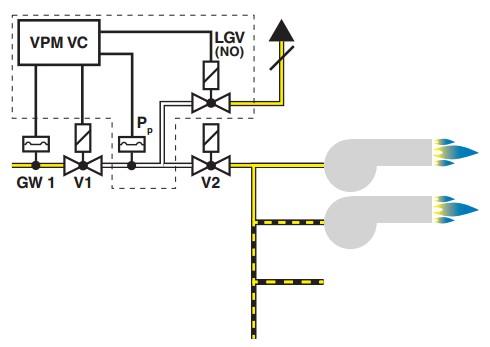 Exemplu instalare VPM-VC 1a