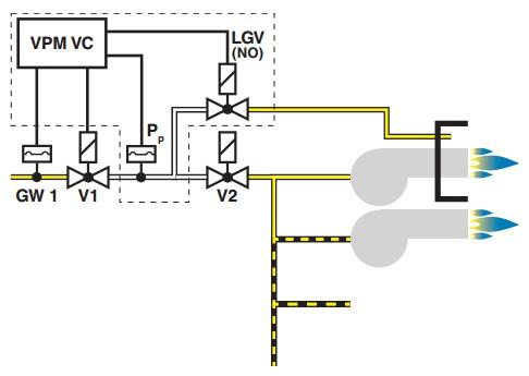 Exemplu instalare VPM-VC 1b